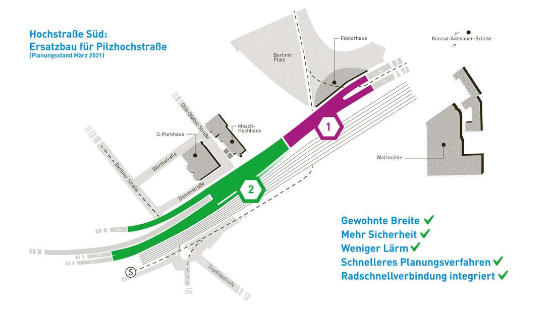 Hochstraße Süd in Ludwigshafen: Grafik Ersatzbau Pilzhochstraße